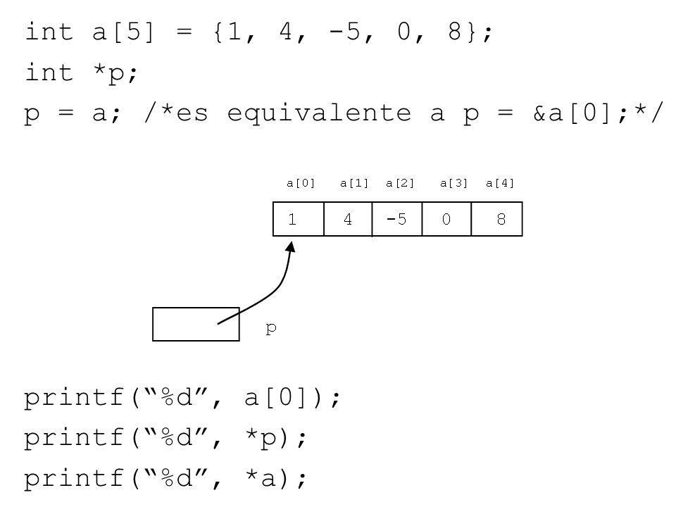 int a[5] = {1, 4, -5, 0, 8}; int *p; p = a; /*es equivalente a p = &a[0];*/ printf( %d , a[0]); printf( %d , *p);